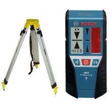 Триноги та аксесуари для вимірювальної техніки